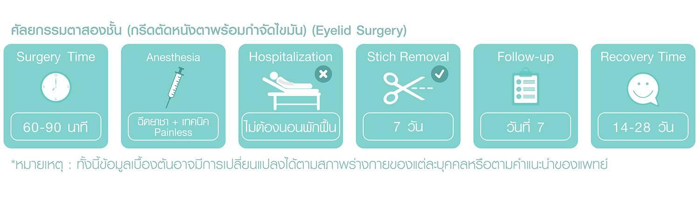 12.ศัลยกรรมตาสองชั้น