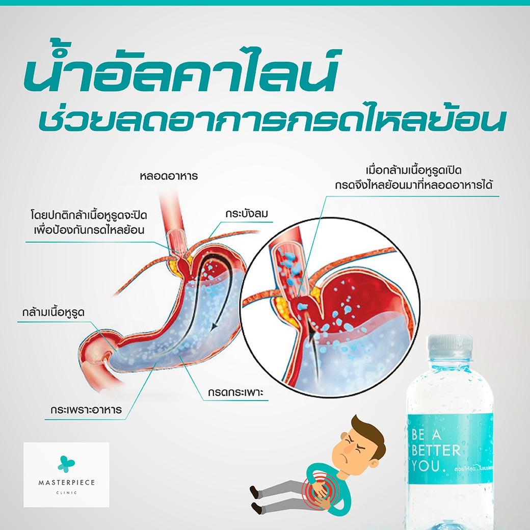 Info-น้ำดื่มเชิงวิชาการ-1040×1040-04